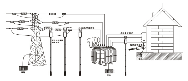 浅析ETCR9000高低压钳形电流表使用方法及性能特点