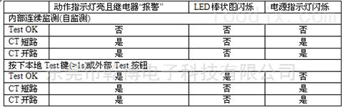 广东珠海漏电保护继电器产品供应