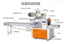 XBL-100A小型枕式包装机性能