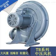 中压透浦式鼓风机  铝合金低噪音中压风机