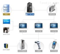 如何建立和运行车间层的管理信息MES系统
