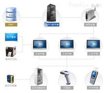 如何建立和運行車間層的管理信息MES系統