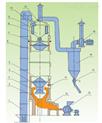 LHY型立式烘干機1