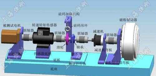 SGDN动态数字扭力测试仪